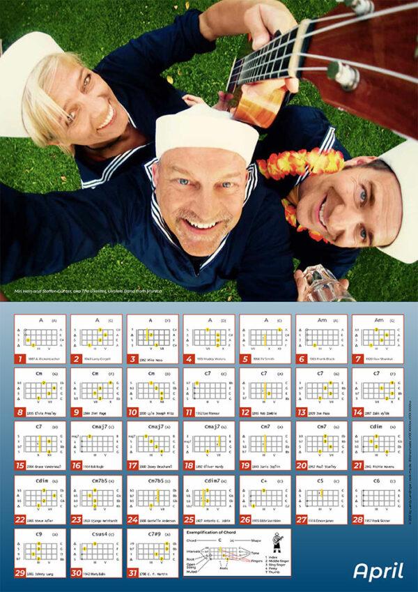 Ukulele Chords Calendar April Ukelites